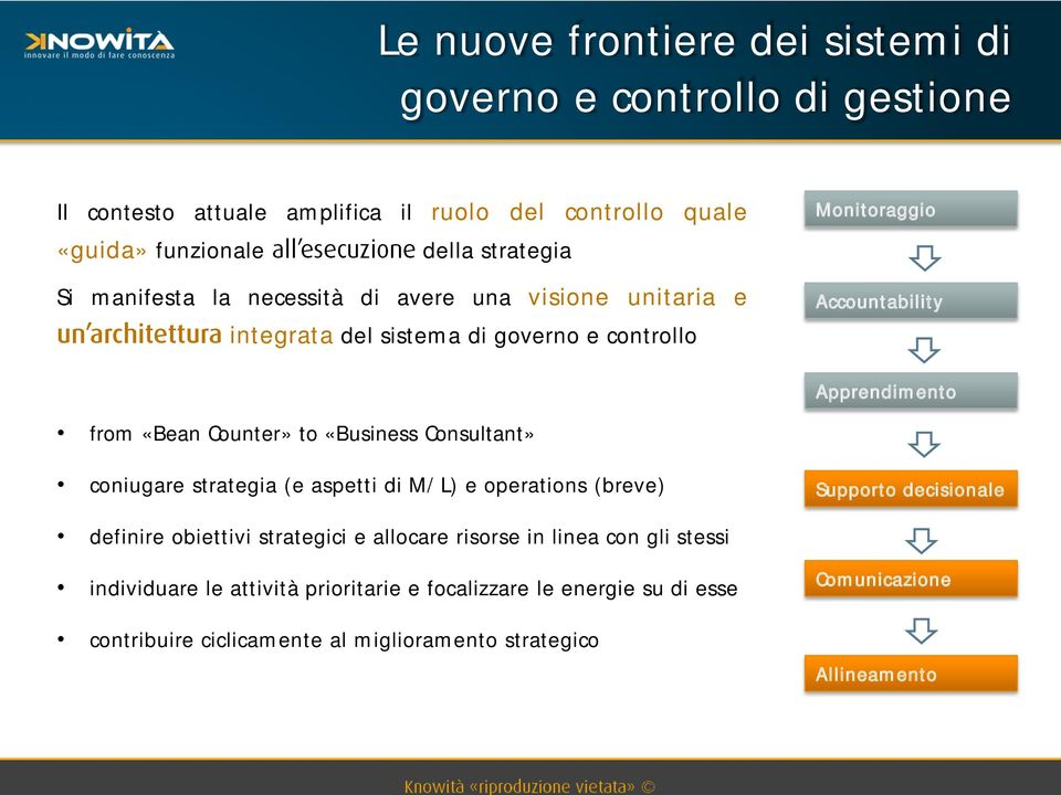 to «Business Consultant» coniugare strategia (e aspetti di M/L) e operations (breve) Supporto decisionale definire obiettivi strategici e allocare risorse in linea