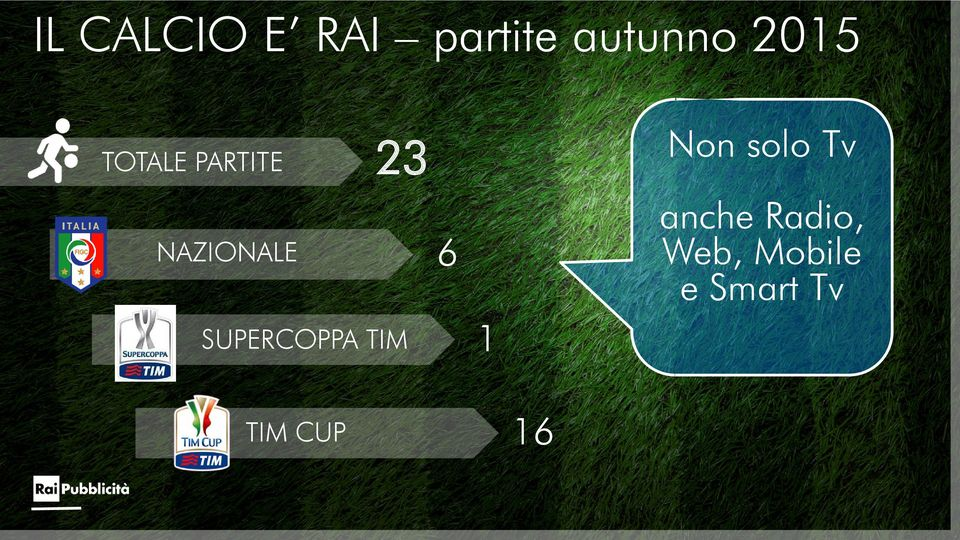 SUPERCOPPA TIM TIM CUP Non solo Tv