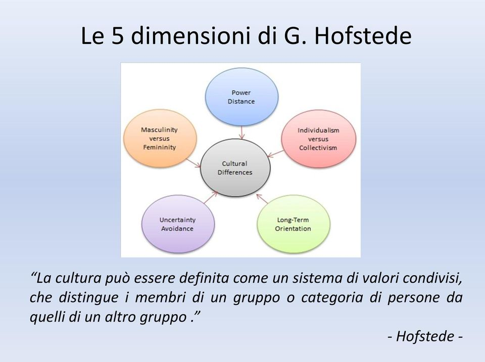 hofstede s five dimensions with tesco Hofstede's cultural dimensions the five dimensions of culture hofstede's analysis suggests that in the central american countries of panama and guatemala.