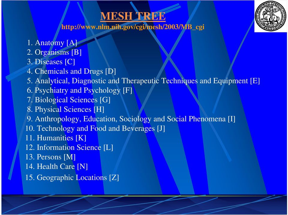 Psychiatry and Psychology [F] 7. Biological Sciences [G] 8. Physical Sciences [H] 9.