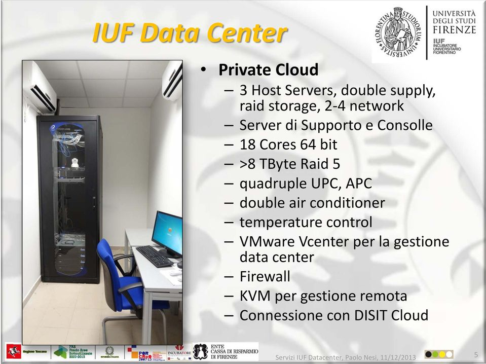quadruple UPC, APC double air conditioner temperature control VMware Vcenter