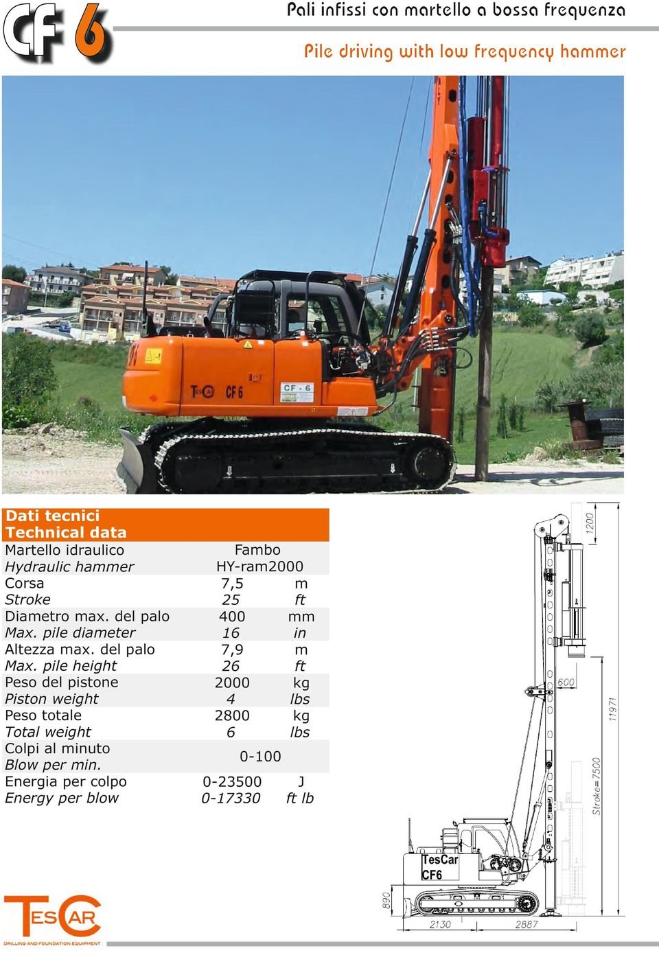 del palo Max. pile height Peso del pistone Piston weight Peso totale Total weight Colpi al muto Blow per m.