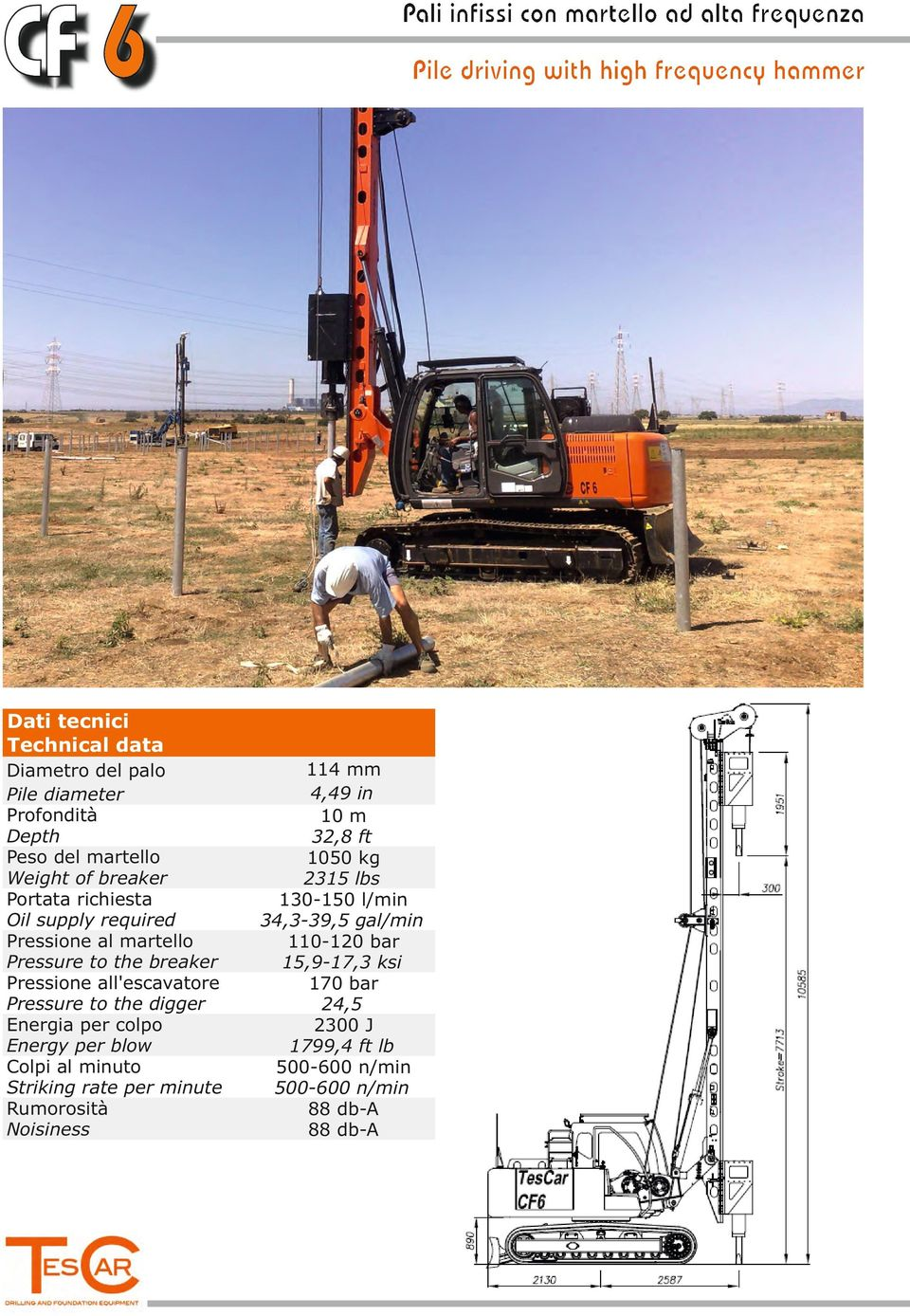 Pressione all'escavatore Pressure to the digger Energia per colpo Energy per blow Colpi al muto Strikg rate per mute Rumorosità Noisess 114