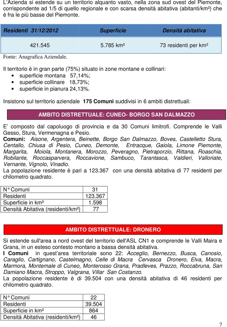 Il territorio è in gran parte (75%) situato in zone montane e collinari: superficie montana 57,14%; superficie collinare 18,73%; superficie in pianura 24,13%.