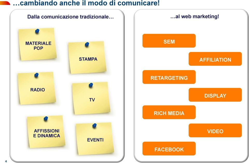 MATERIALE POP STAMPA AFFILIATION RETARGETING RADIO
