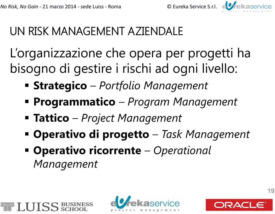 Management Programmatico Program Management Tattico Project Management