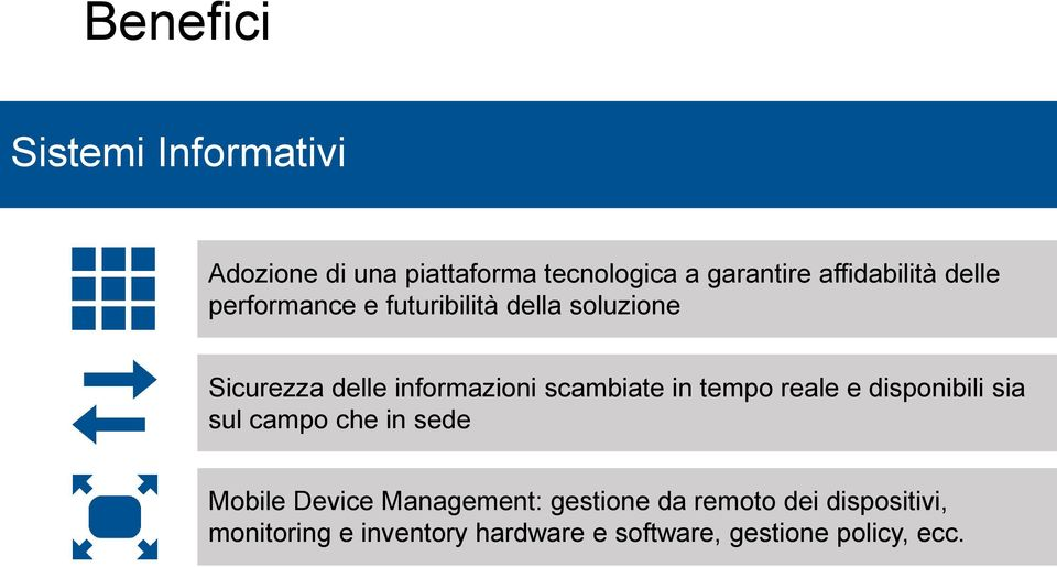 scambiate in tempo reale e disponibili sia sul campo che in sede Mobile Device Management: