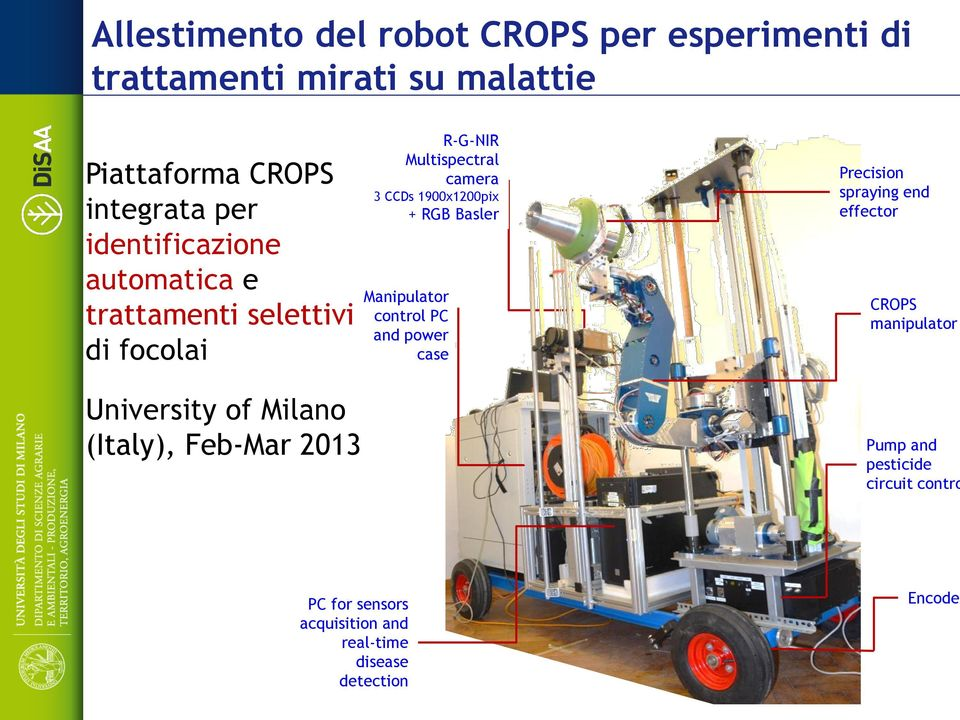 Basler Manipulator control PC and power case Precision spraying end effector CROPS manipulator University of Milano