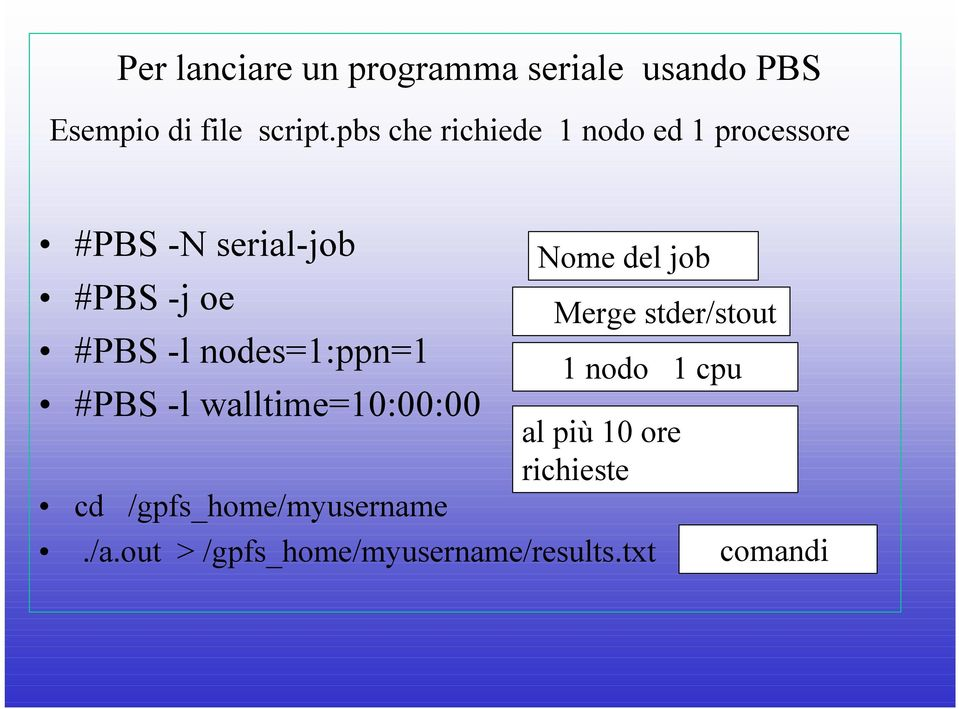 nodes=1:ppn=1 #PBS -l walltime=10:00:00 cd /gpfs_home/myusername Nome del job 1
