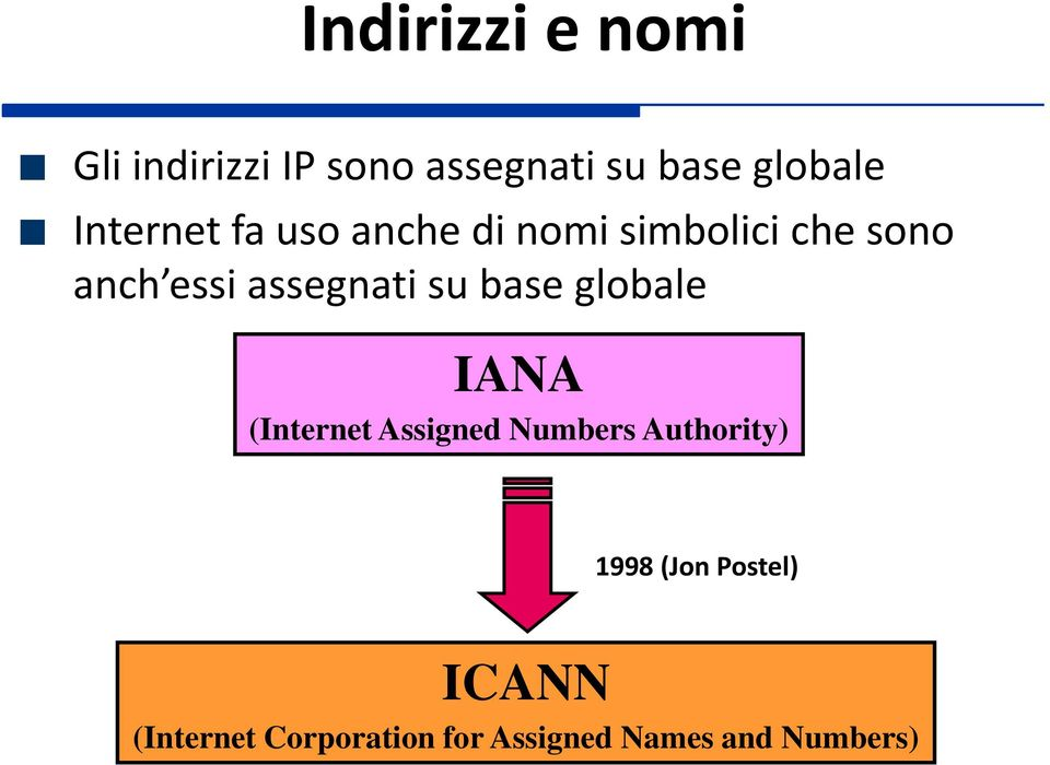 assegnati su base globale IANA (Internet Assigned Numbers