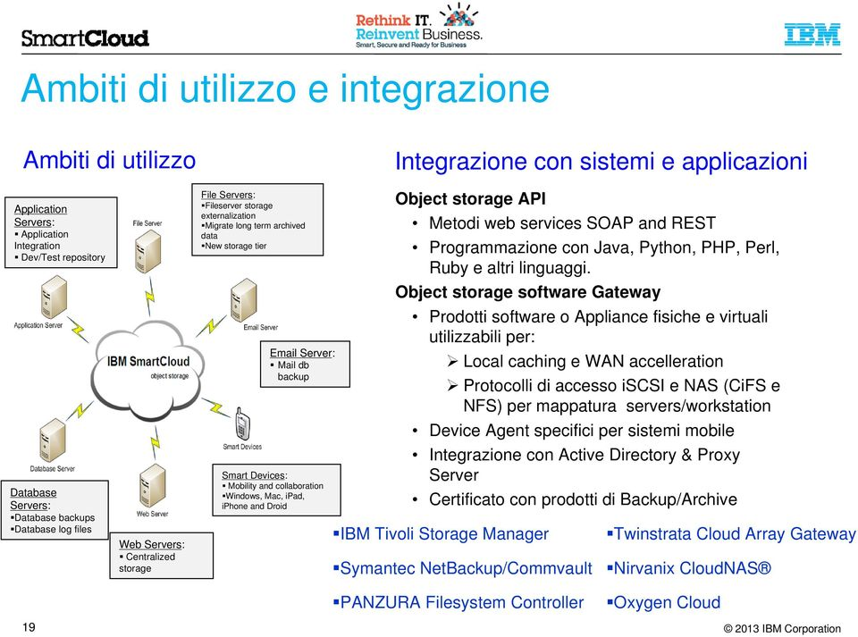 Mobility and collaboration Windows, Mac, ipad, iphone and Droid Object storage API Metodi web services SOAP and REST Programmazione con Java, Python, PHP, Perl, Ruby e altri linguaggi.