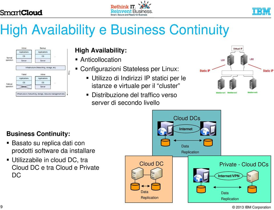 Cloud DCs Business Continuity: Basato su replica dati con prodotti software da installare Utilizzabile in cloud DC, tra Cloud
