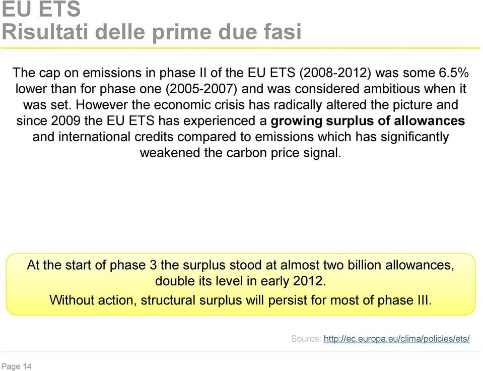 However the economic crisis has radically altered the picture and since 2009 the EU ETS has experienced a growing surplus of allowances and international credits