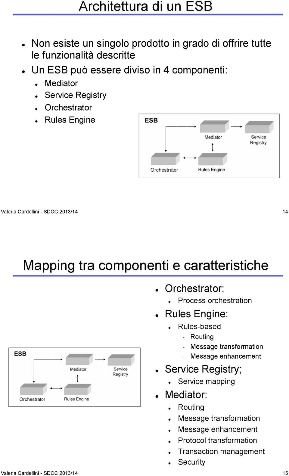 Rules Engine 14 Mapping tra componenti e caratteristiche! Orchestrator:! Process orchestration! Rules Engine:!
