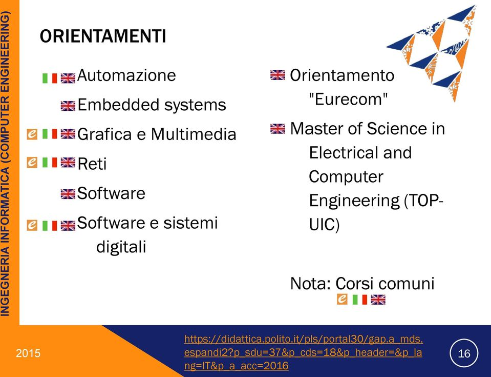 and Computer Engineering (TOP- UIC) Nota: Corsi comuni https://didattica.polito.