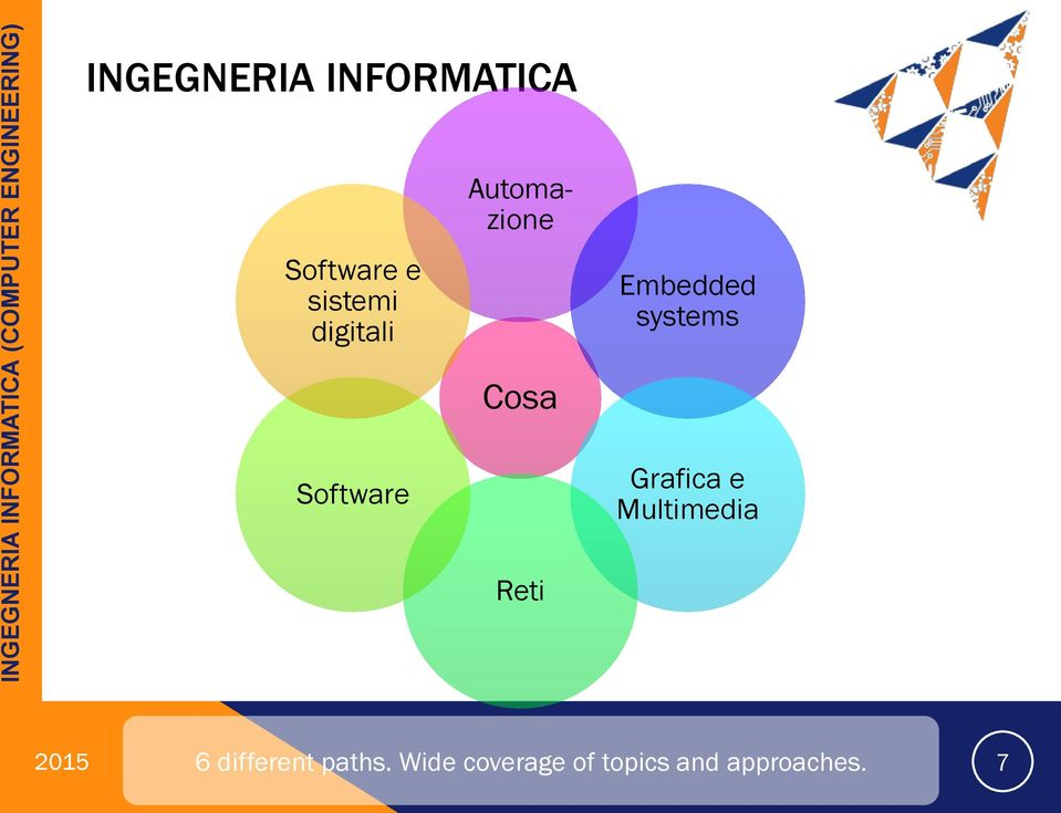 systems Grafica e Multimedia Reti 2015 6