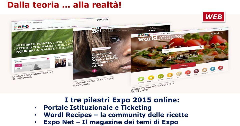 Portale Istituzionale e Ticketing Wordl