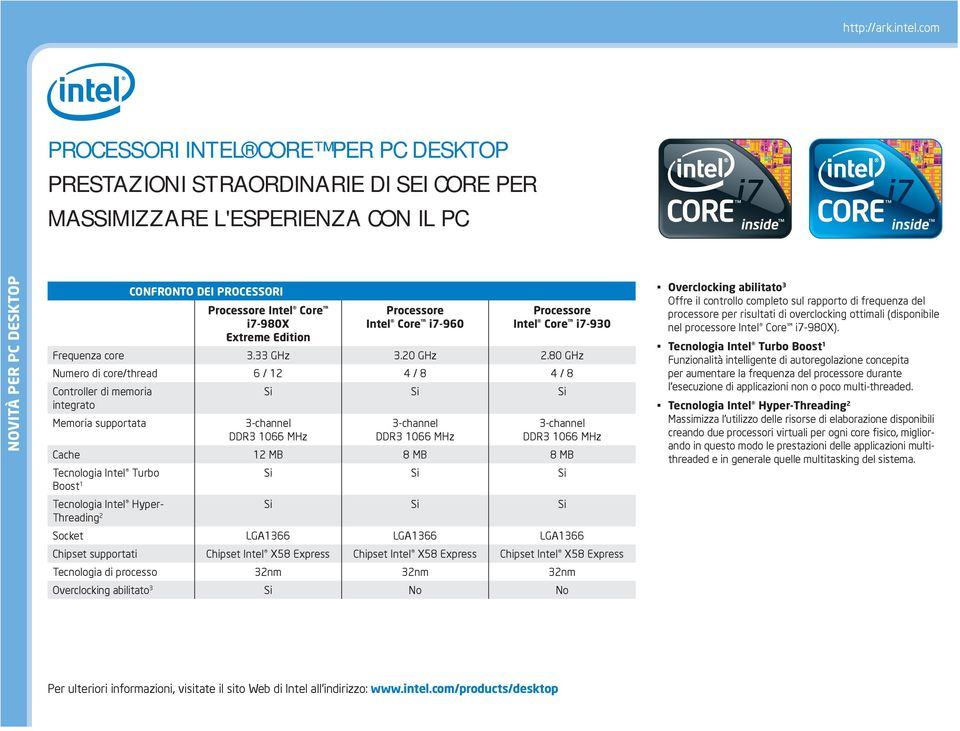 Intel Core i7-960 Processore Intel Core i7-930 Extreme Edition Frequenza core 3.33 GHz 3.20 GHz 2.