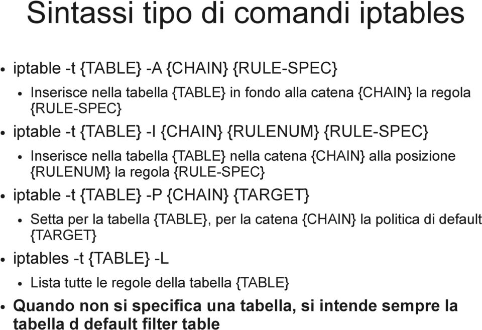 regola {RULE-SPEC} iptable -t {TABLE} -P {CHAIN} {TARGET} Setta per la tabella {TABLE}, per la catena {CHAIN} la politica di default {TARGET}