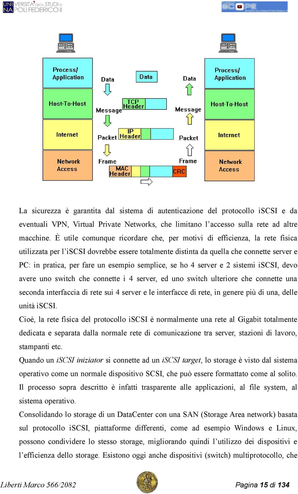 semplice, se ho server e sistemi iscsi, devo avere uno switch che connette i server, ed uno switch ulteriore che connette una seconda interfaccia di rete sui server e le interfacce di rete, in genere