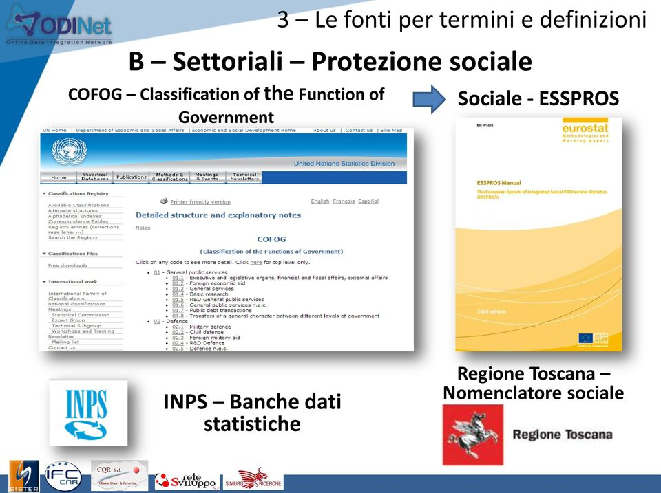 Function of Government Sociale - ESSPROS INPS