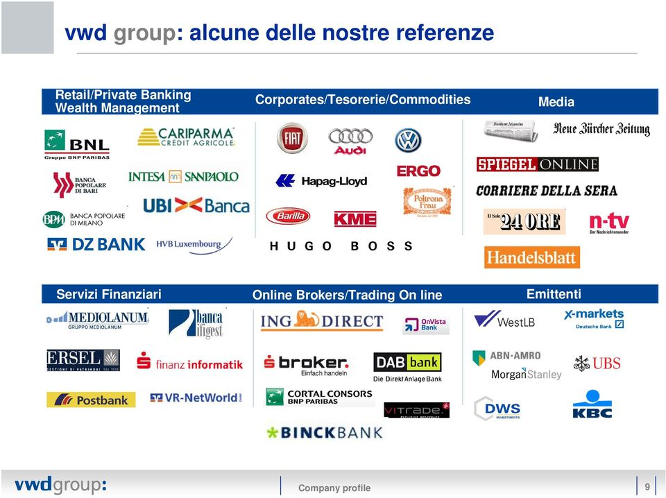 Corporates/Tesorerie/Commodities Media Servizi