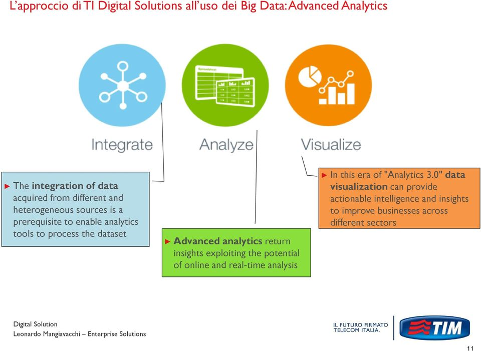 "analytics return insights exploiting the potential of online and real-time analysis In this era of ""Analytics"