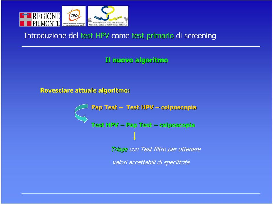 Test HPV colposcopia Test HPV Pap Test colposcopia Triage