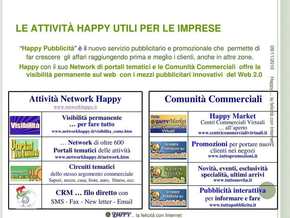 0 Attività Network Happy www.networkhappy.it Visibilità permanente per fare tutto www.networkhappy.it/visibilita_come.htm Network di oltre 600 Portali tematici delle attività www.networkhappy.it/network.