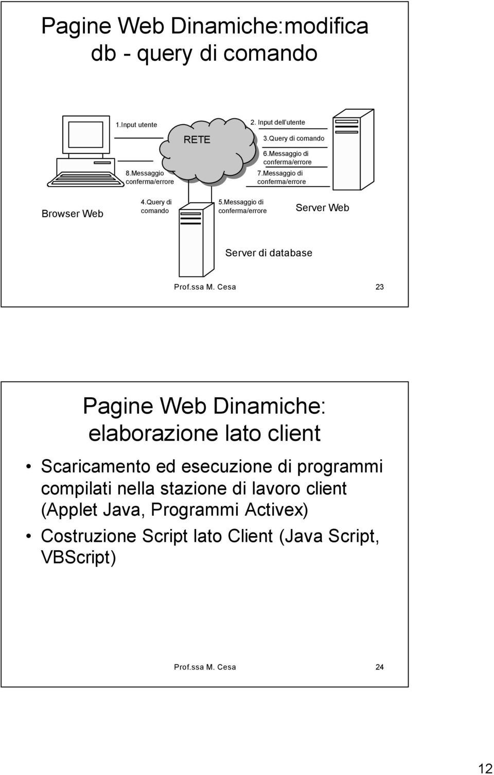 Messaggio di conferma/errore Server Web Server di database Prof.ssa M.