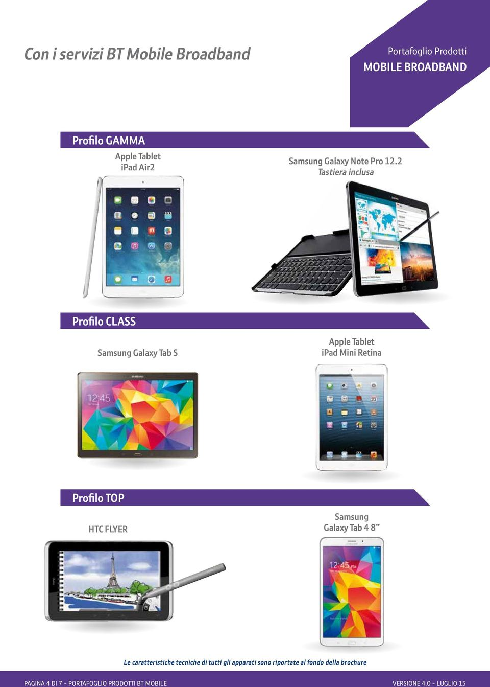 2 Tastiera inclusa Profilo CLASS Galaxy Tab S Apple Tablet ipad Mini