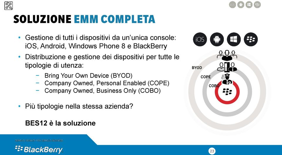 utenza: Bring Your Own Device (BYOD) Company Owned, Personal Enabled (COPE)