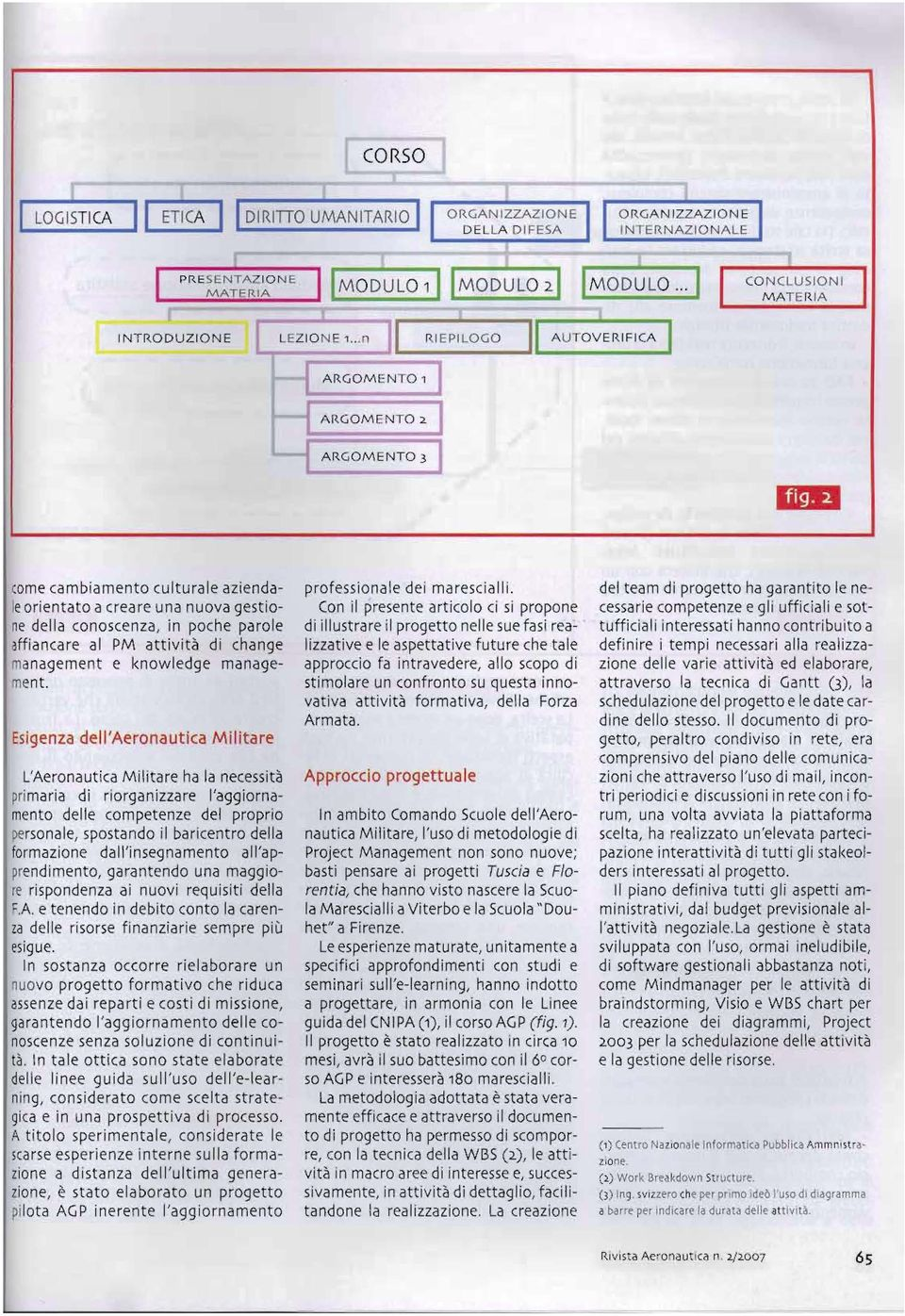 di change management e knowledge management.