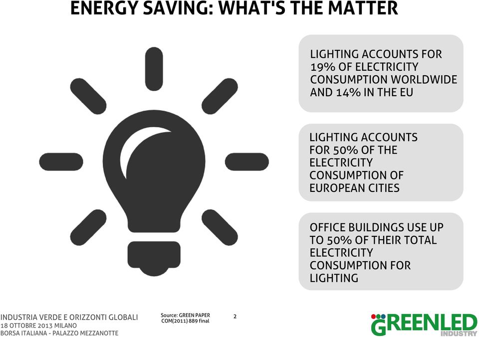 ELECTRICITY CONSUMPTION OF EUROPEAN CITIES OFFICE BUILDINGS USE UP TO 50% OF