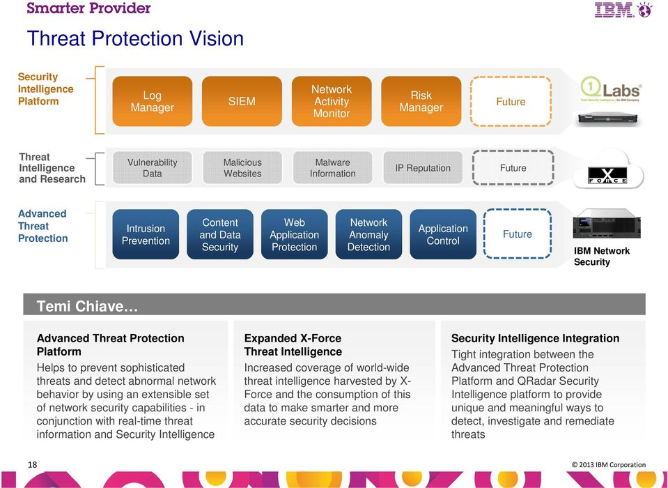 Security Temi Chiave Advanced Threat Protection Platform Helps to prevent sophisticated threats and detect abnormal network behavior by using an extensible set of network security capabilities - in