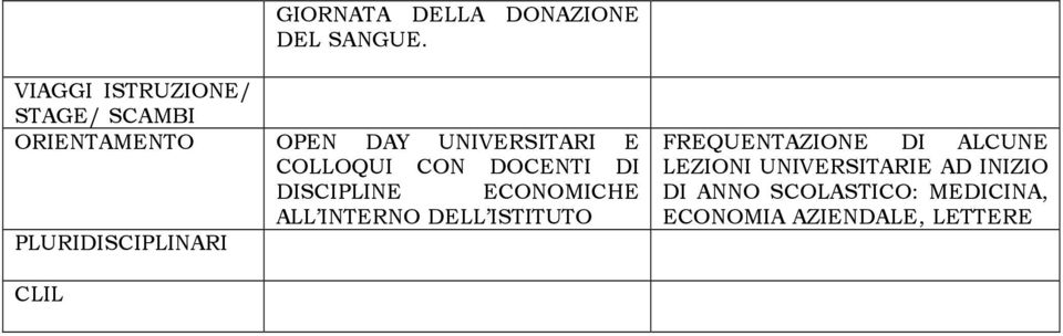 OPEN DAY UNIVERSITARI E COLLOQUI CON DOCENTI DI DISCIPLINE ECONOMICHE ALL