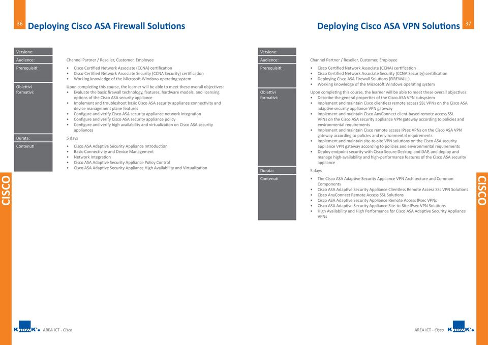 overall objectives: Evaluate the basic firewall technology, features, hardware models, and licensing options of the Cisco ASA security appliance Implement and troubleshoot basic Cisco ASA security