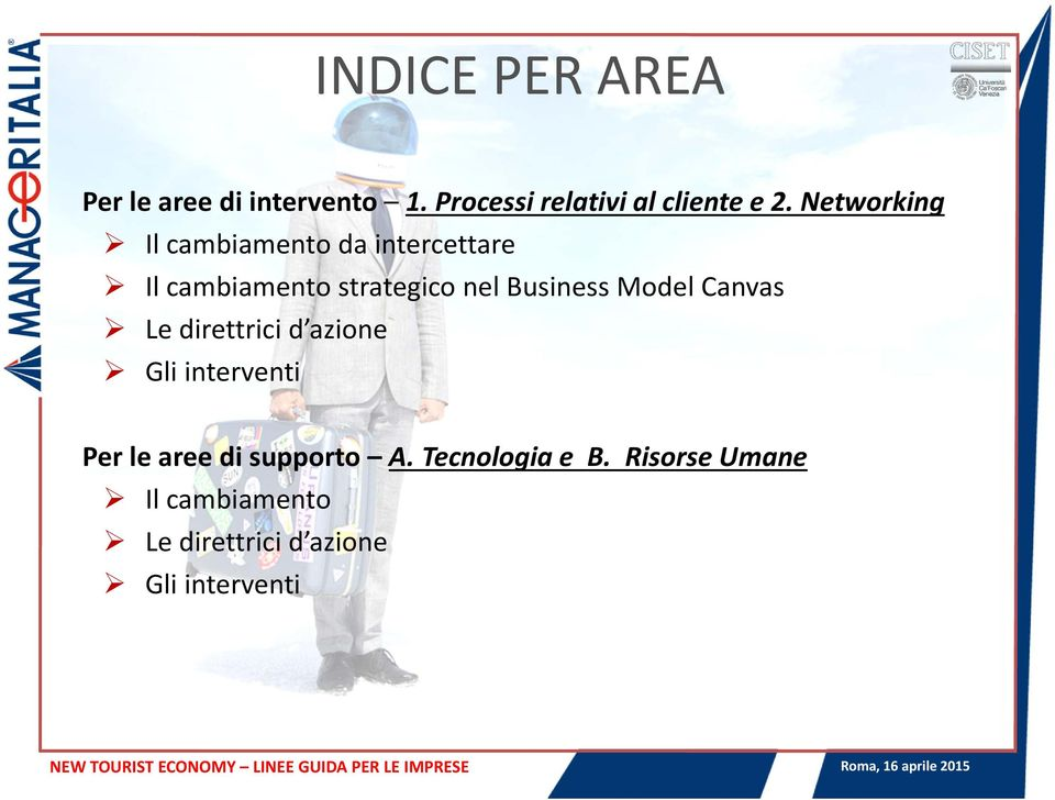 Business Model Canvas Le direttrici d azione Gli interventi Per le aree di
