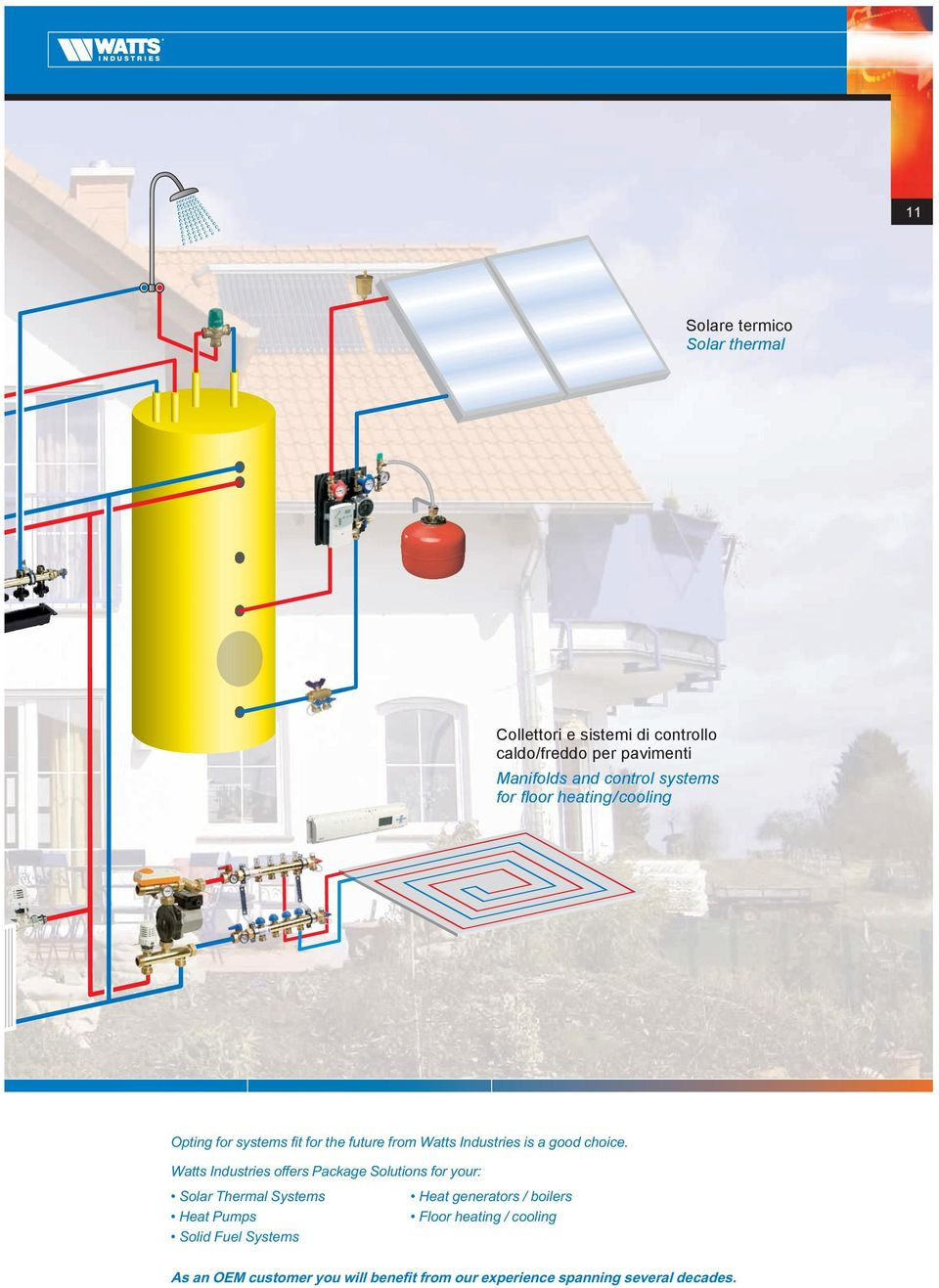 Watts Industries offers Package Solutions for your: Solar Thermal Systems Heat Pumps Solid Fuel Systems Heat