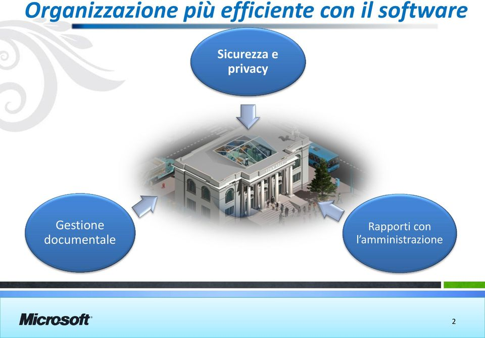 privacy Gestione documentale