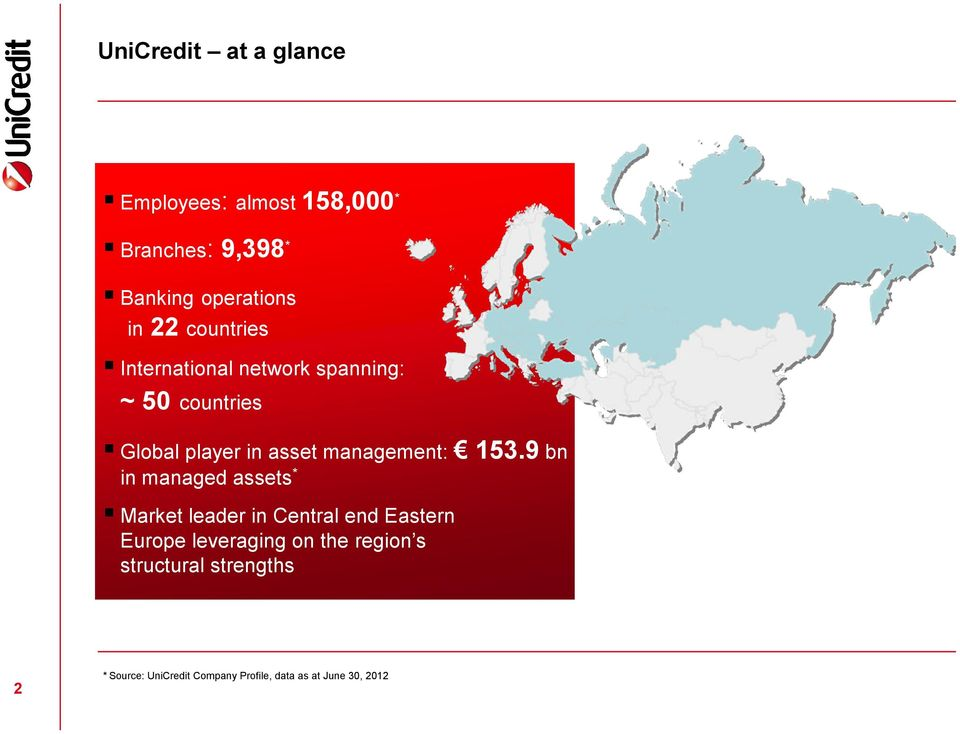 153.9 bn in managed assets * Market leader in Central end Eastern Europe leveraging on the