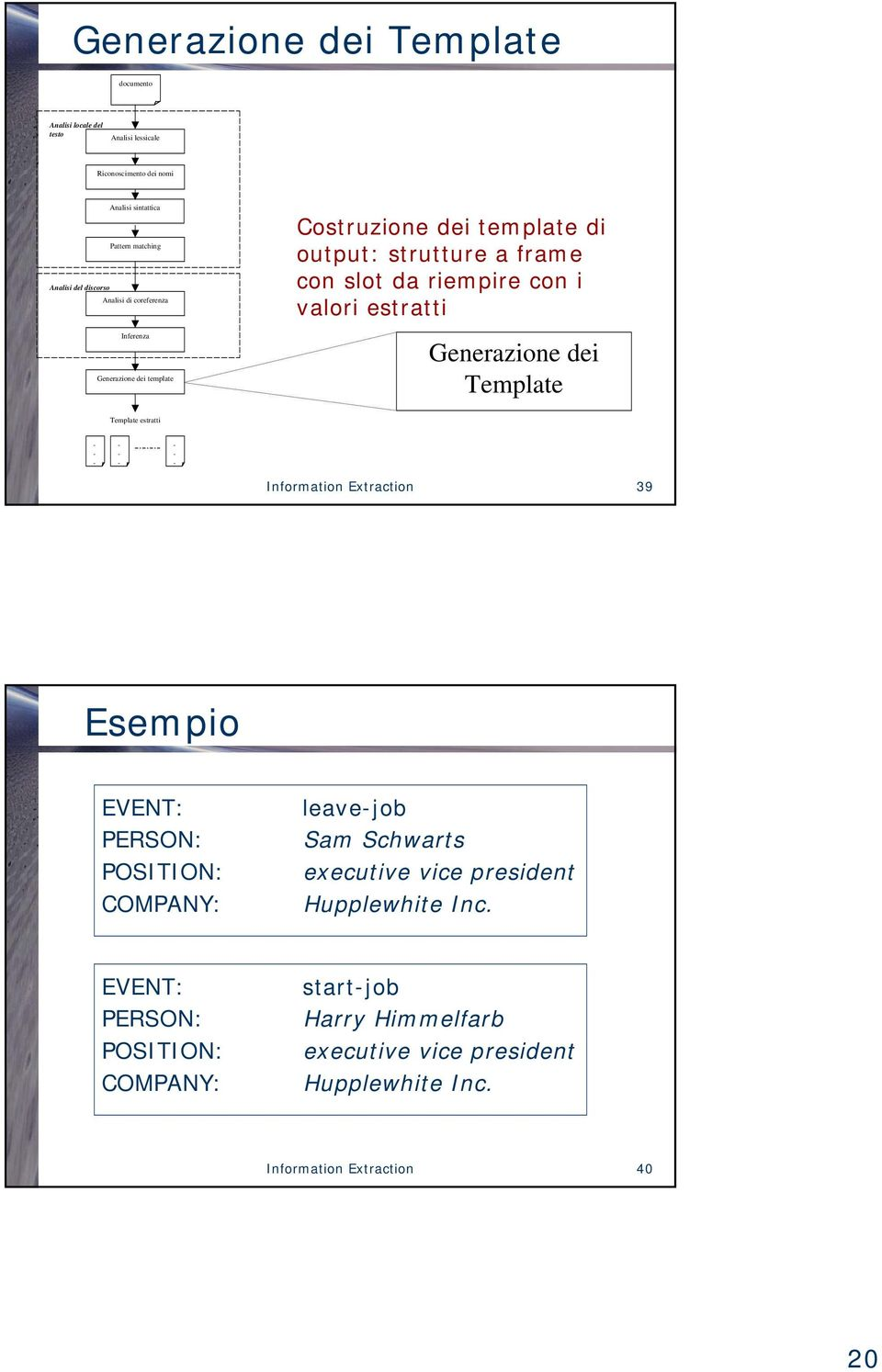 estratti Generazione dei Template Template estratti Information Extraction 39 Esempio EVENT: PERSON: POSITION: COMPANY: leavejob Sam Schwarts executive