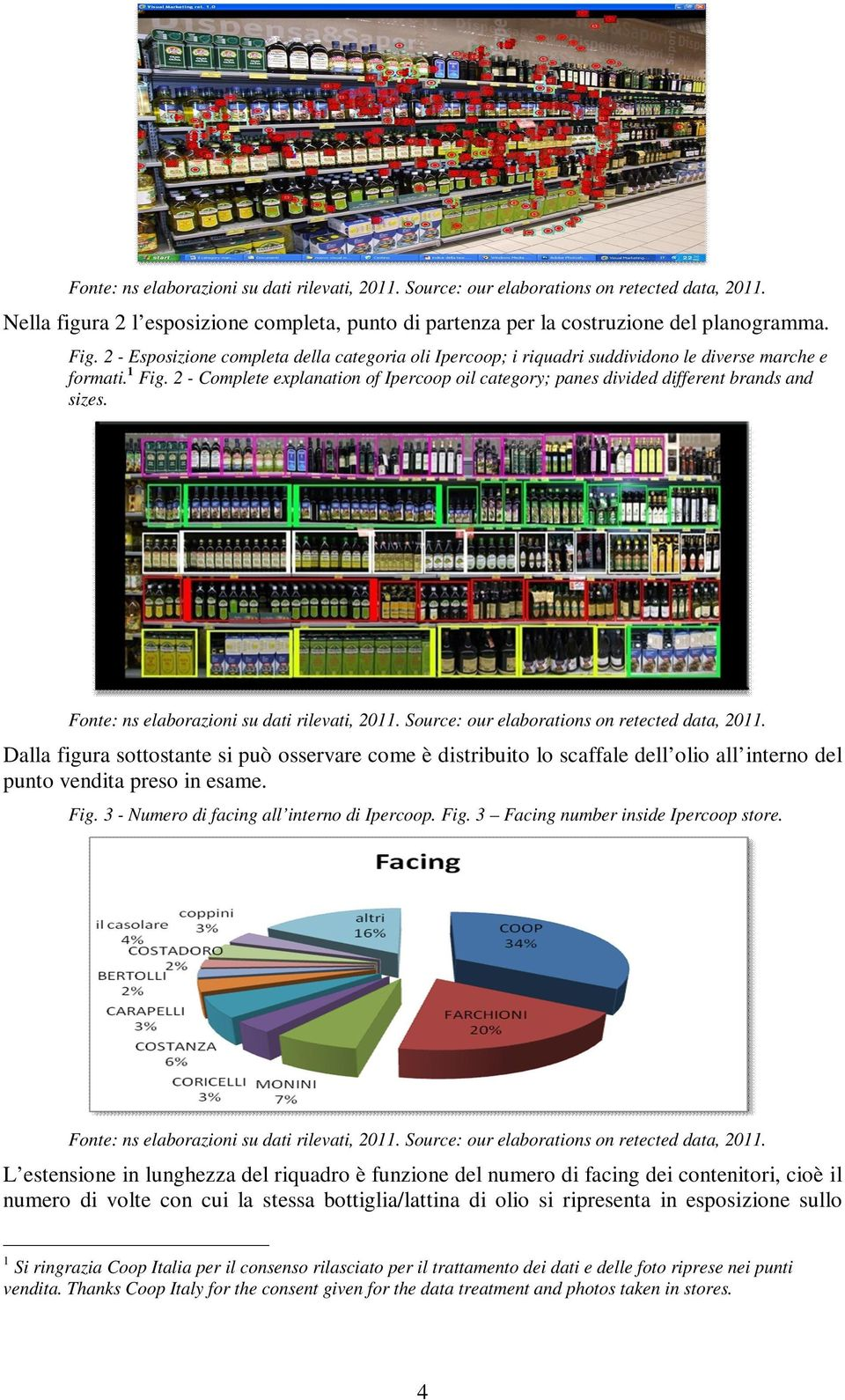 2 - Complete explanation of Ipercoop oil category; panes divided different brands and sizes. Fonte: ns elaborazioni su dati rilevati, 2011. Source: our elaborations on retected data, 2011.