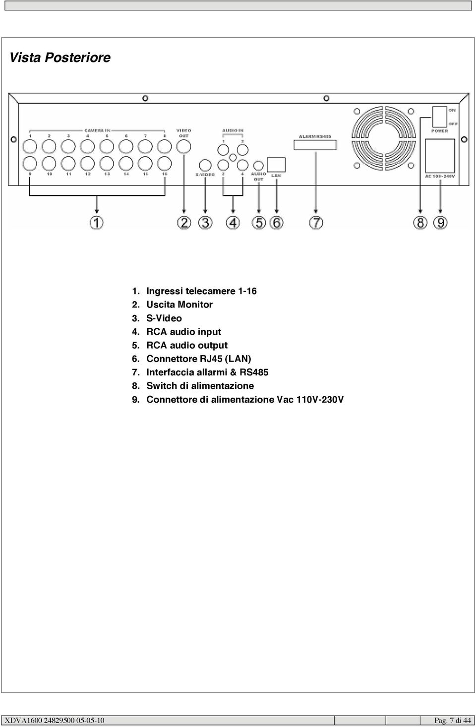 Connettore RJ45 (LAN) 7. Interfaccia allarmi & RS485 8.