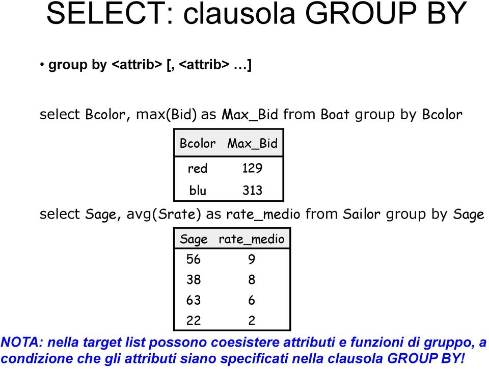 Sailor group by Sage Sage rate_medio 56 9 38 8 63 6 22 2 NOTA: nella target list possono coesistere