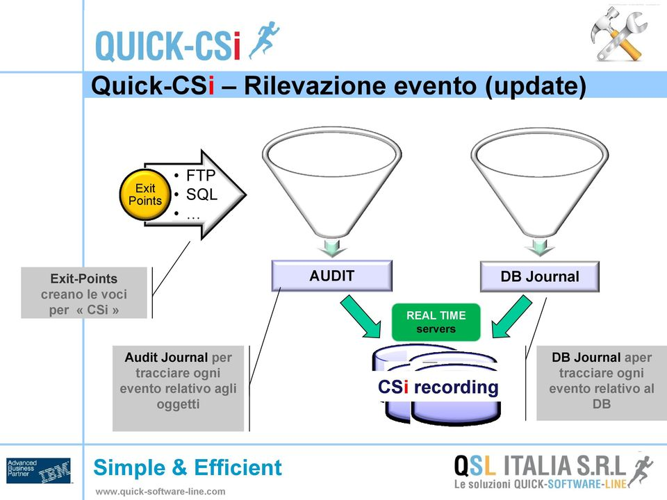 per «CSi» AUDIT REAL TIME servers DB Journal Audit Journal per tracciare ogni