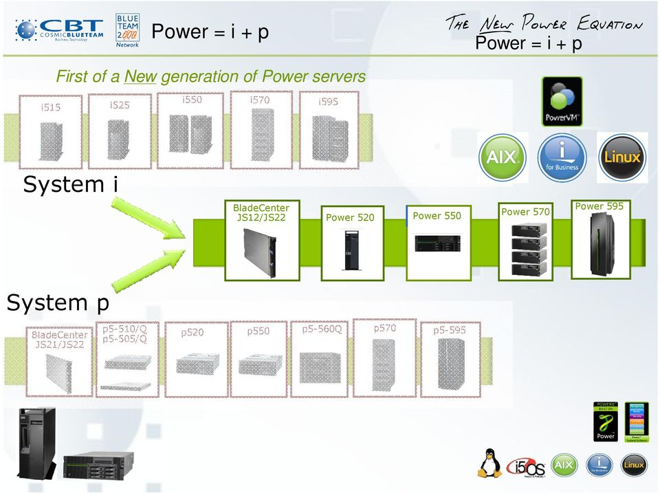 520 Power 550 Power 570 Power 595 System p BladeCenter