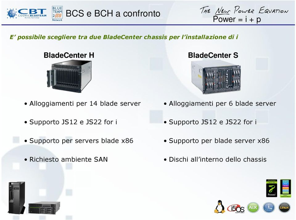 Alloggiamenti per 6 blade server Supporto JS12 e JS22 for i Supporto JS12 e JS22 for i
