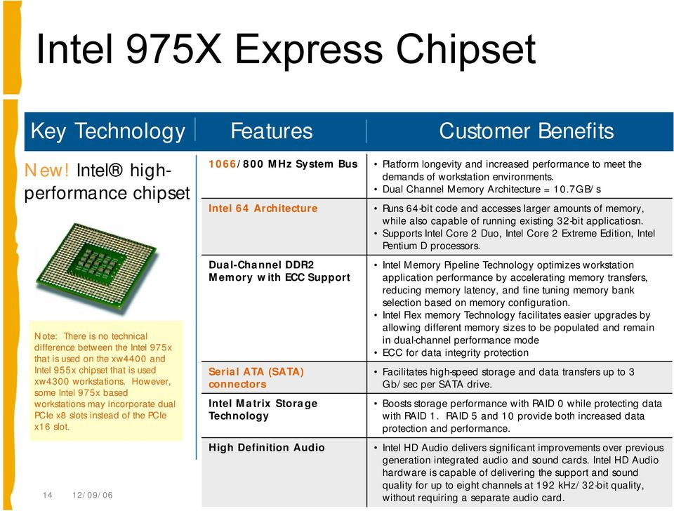 However, some Intel 975x based workstations may incorporate dual PCIe x8 slots instead of the PCIe x16 slot.