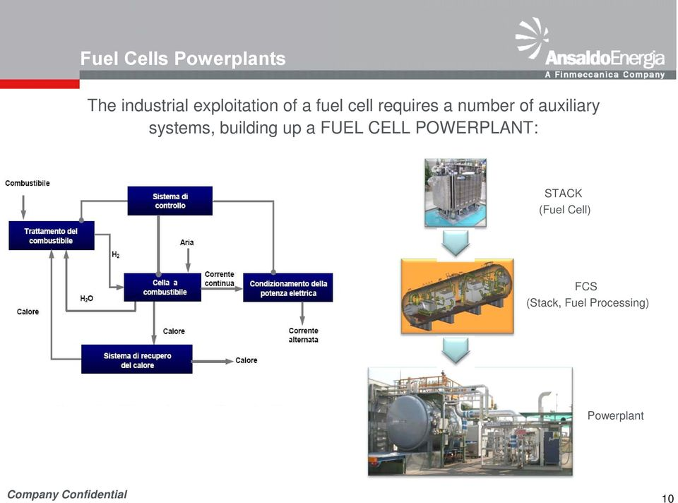 building up a FUEL CELL POWERPLANT: STACK (Fuel Cell)